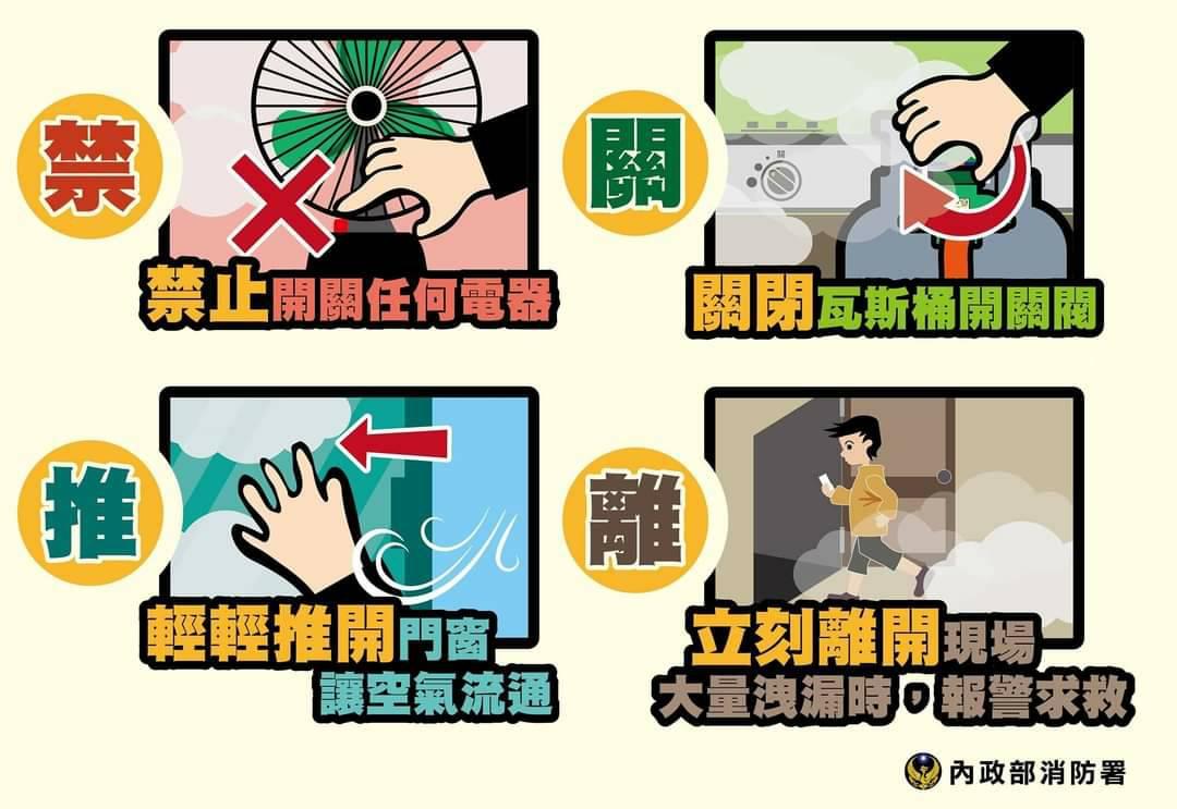 使用瓦斯愛注意,外洩處理4步驟