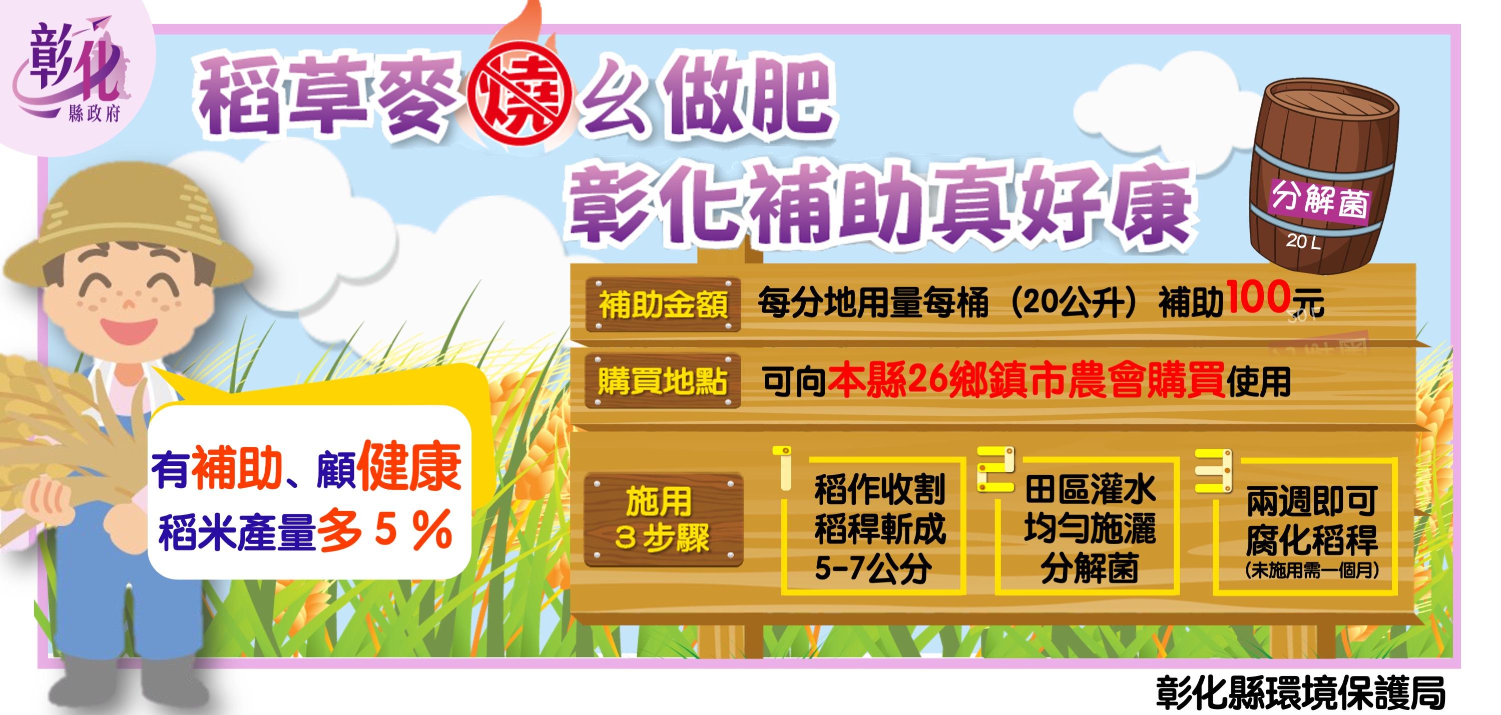 稻草腐化菌有補助,環保局呼籲農民別再燒稻草