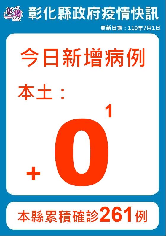 7月1日防疫說明 新增0病例