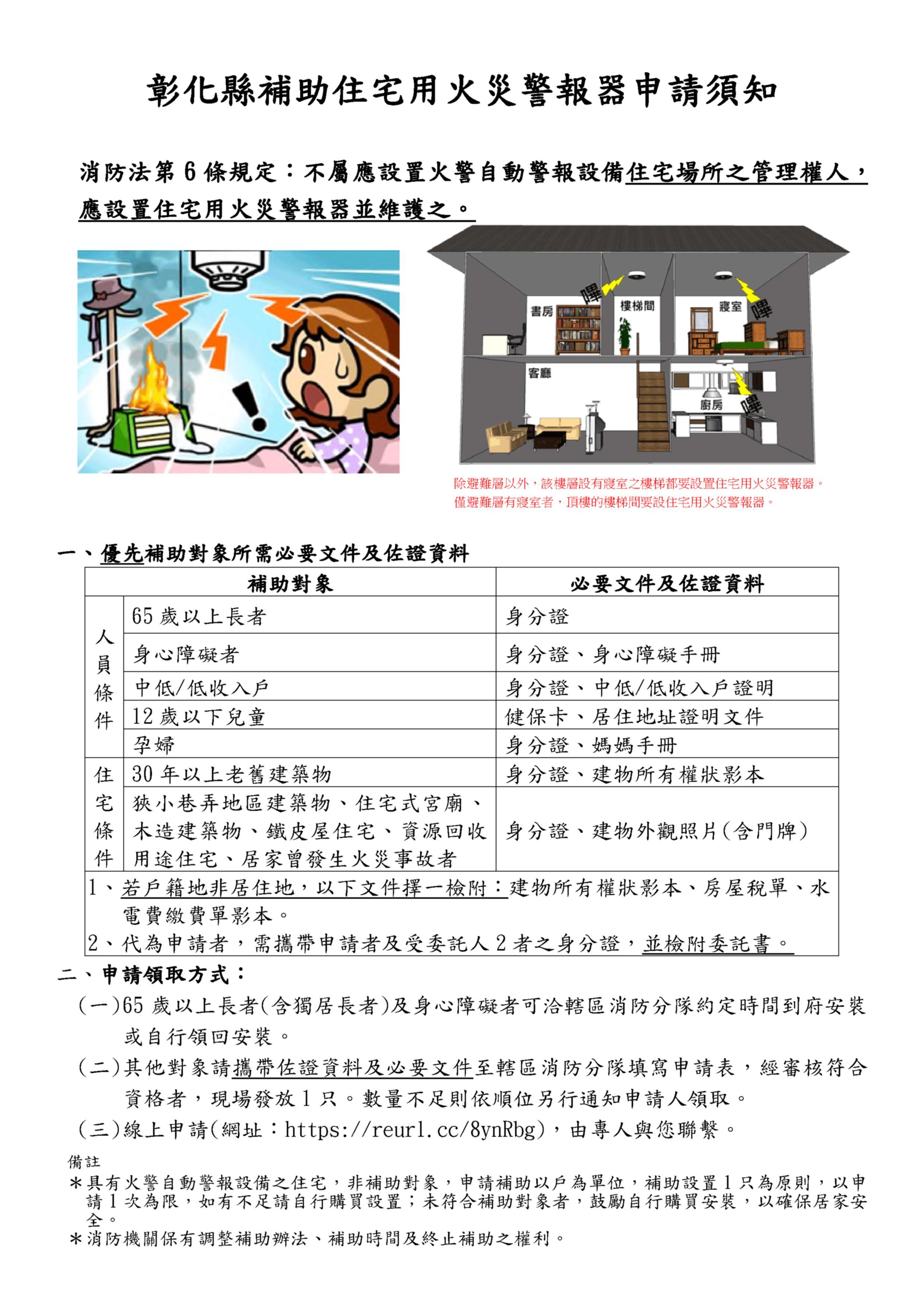 彰化縣住警器補助開放線上申請,家有65歲以上長輩、孕婦、12歲以下兒童都可以申請!